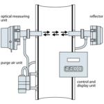 Opacity Dust Monitor Diagram