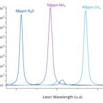 CH4 Spectrum Graph